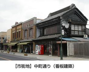 画像:【市街地】中町通り(看板建築)