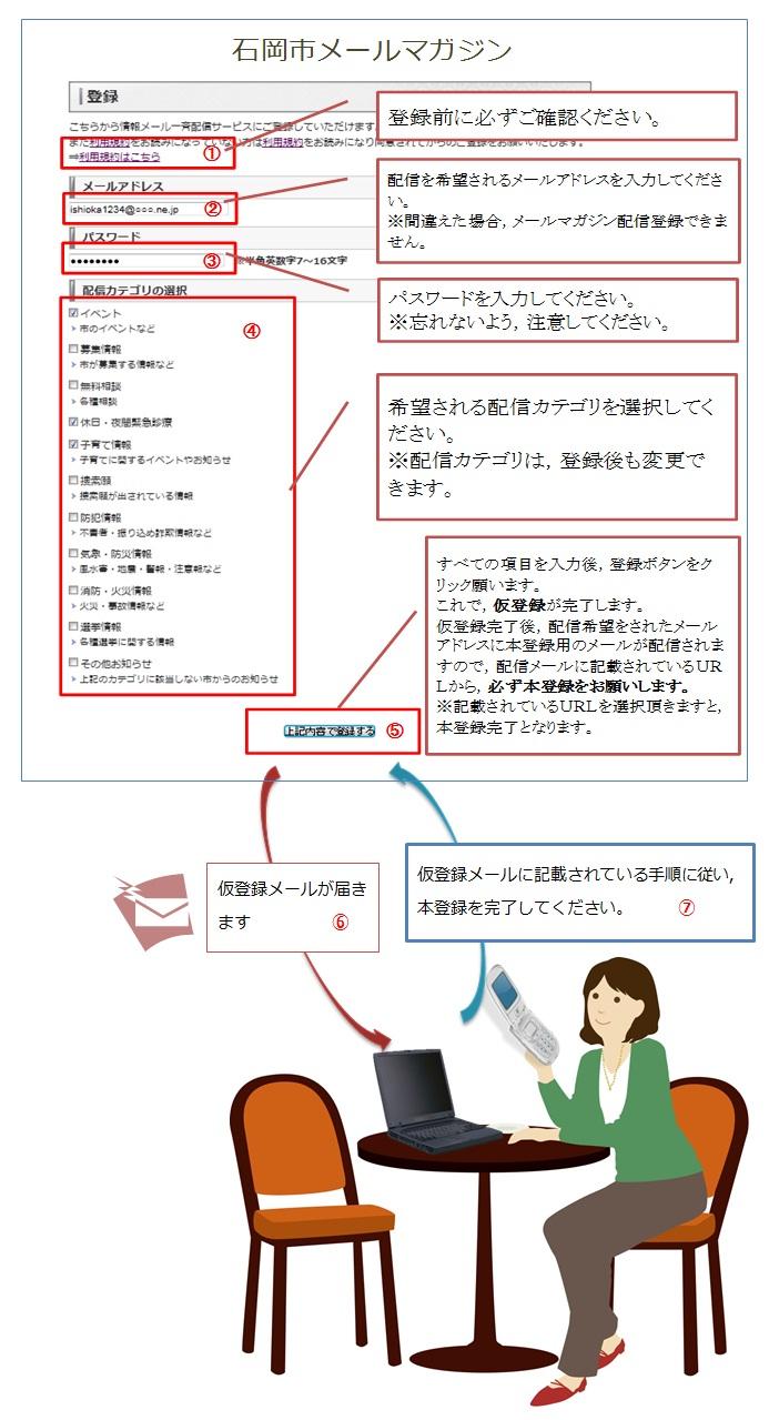 画像:メールマガジン登録の流れ(パソコンからの登録)