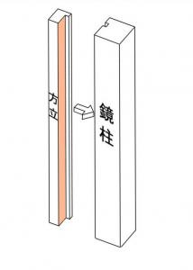 『陣屋門改修日記その7 墨書(2)』の画像