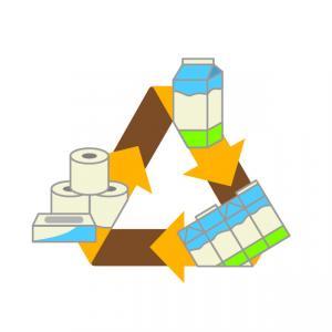 『リサイクル』の画像