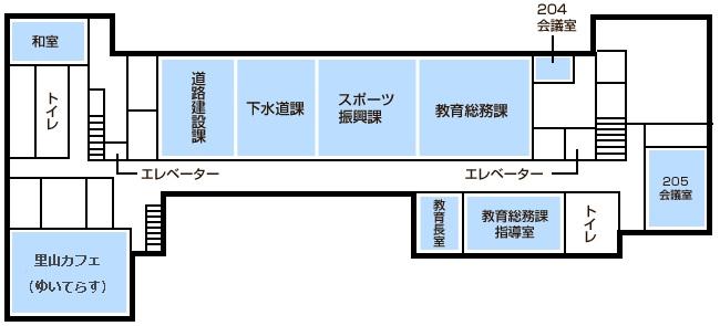 画像:八郷総合支所2階
