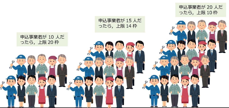 『平成30年度 広報いしおか有料広告受付方法』の画像