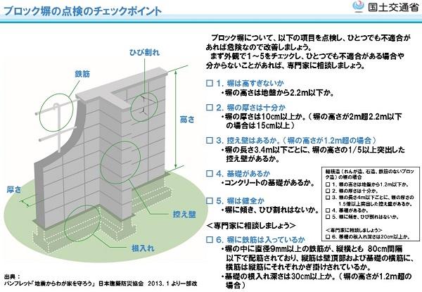 『ブロック塀』の画像