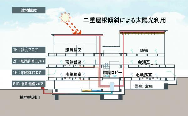 『冷暖房システム』の画像