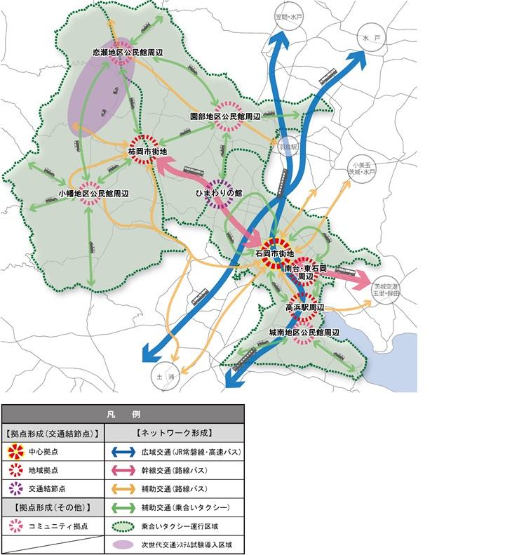 『交通体系の将来イメージ』の画像