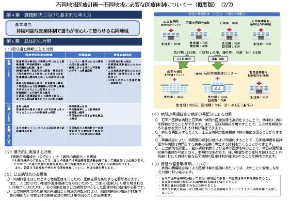 『石岡地域医療計画≪概要版≫2ページ目』の画像