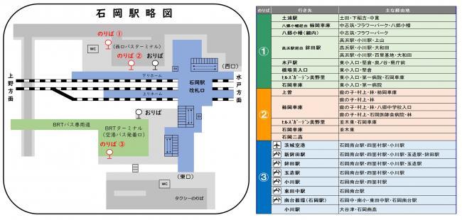 『石岡駅略図』の画像