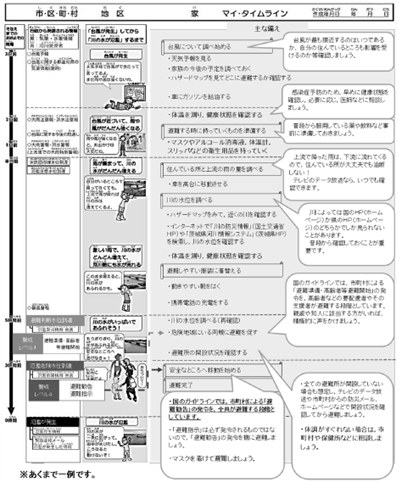 『04_マイ・タイムライン』の画像