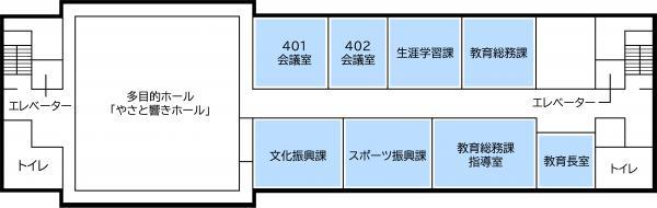 『支所フロアマップ4階』の画像