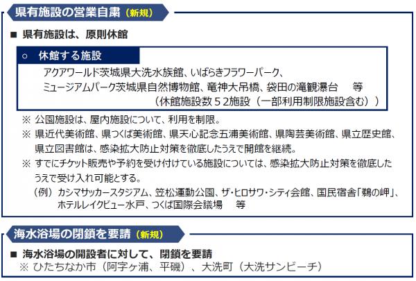 『県独自の緊急事態措置(対策)について(3)』の画像