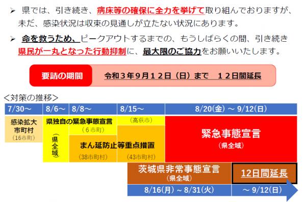 『茨城県非常事態宣言の延長』の画像
