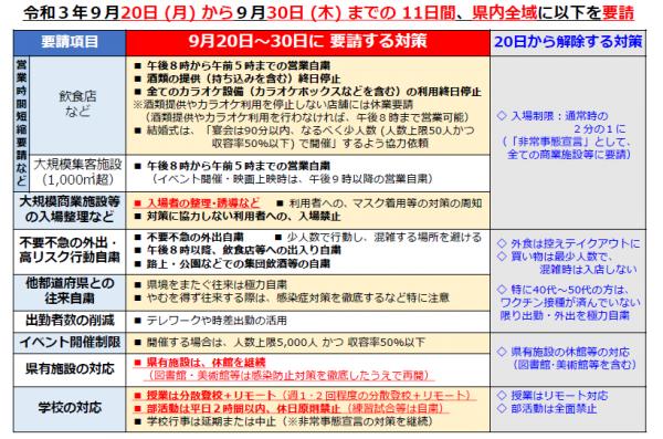 『030919_02要請される対策』の画像