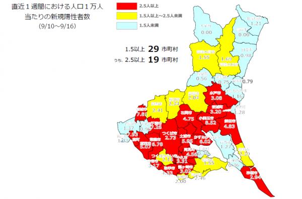 『030919_06直近1週間の県内感染状況』の画像